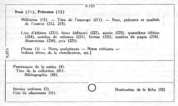 File:Otlet Traité de documentation p310 notice 1.jpg