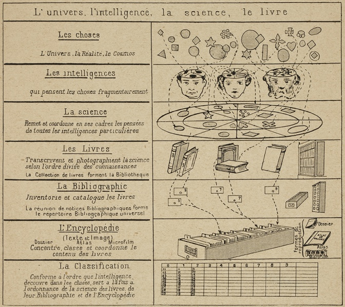 File:L'univers. L'intelligence. La science. Le livre.jpg